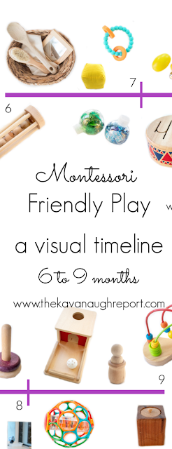 A visual timeline of Montessori friendly play from 6 to 9 months old