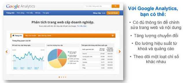 Cơ Bản về Google Analytics 20