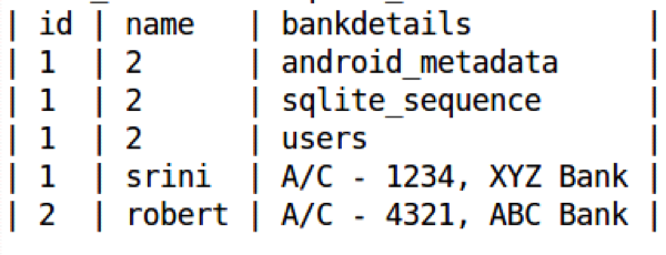 Android Pentesting: All you need to know about SQL Injection in