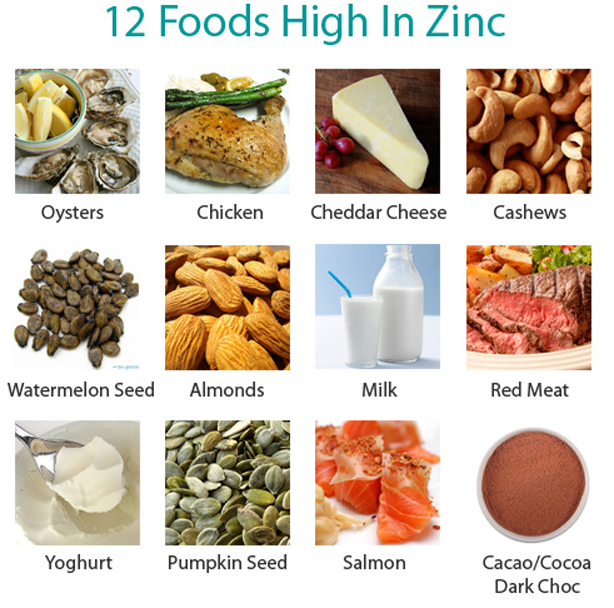 Rishi Ayurveda Hospital and Research Centre: Best Zinc ...