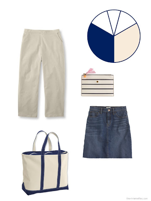 travel capsule wardrobe core pieces in khaki and denim