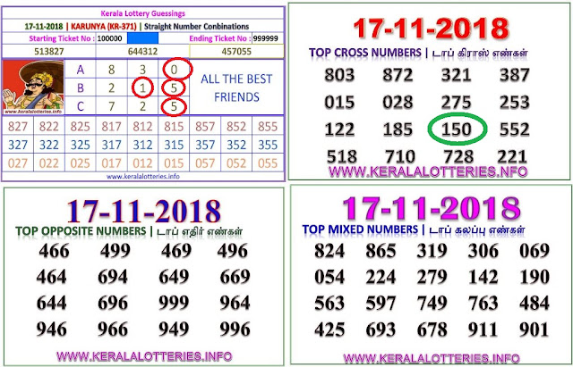 Karunya KR-371 Kerala lottery abc guessing by keralalotteries.info