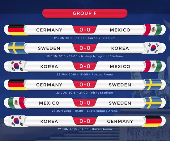 Rusia 2018 todos los Partidos Grupo F