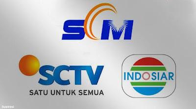 Lowongan Kerja di PT Surya Citra Media Desember 2016