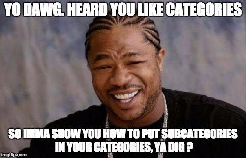 Comment afficher les sous catégories et leurs articles sur une page de catégorie dans WordPress, A Unix Mind In A Windows World