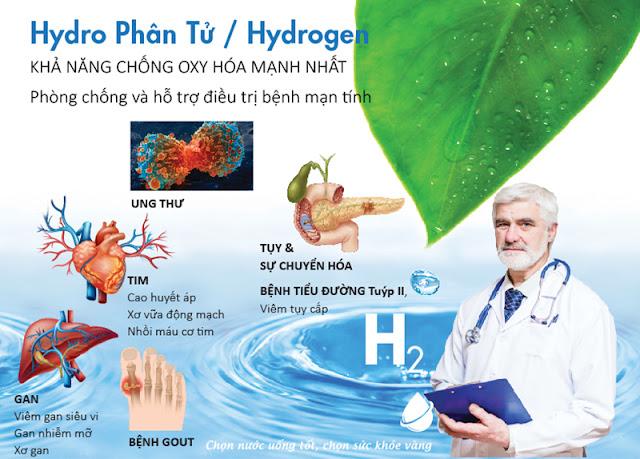 Bình lọc nước ion kiềm