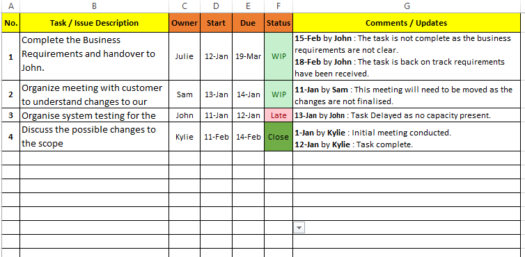 Task management excel template download free for Template for daily tasks