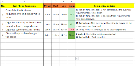 Task Management Excel Template Free Download : A simple 4 step process