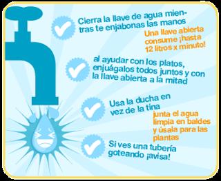 Caracteristicas fisicas y quimicas de la tabla periodica resultado de imagen para 10 formas de ahorrar agua urtaz Choice Image