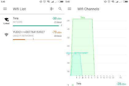 Cara Menemukan Sinyal Wifi Beserta Kekuatannya Dengan USurvey Milik UBNT