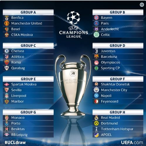 Hasil Drawing Liga Champions 2017
