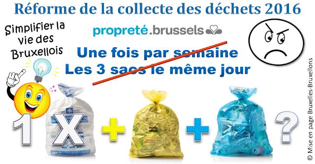 Bruxelles-Propreté - Projet de réforme de la collecte des déchets ménagers 2016 controversé (Secrétaire d'Etat Fadila Laanan) - Supression de la collecte bihebdomadaire des sacs blancs - Les sacs blanc, jaunes et bleus collectés le même jour, une seule fois par semaine - Bruxelles-Bruxellons