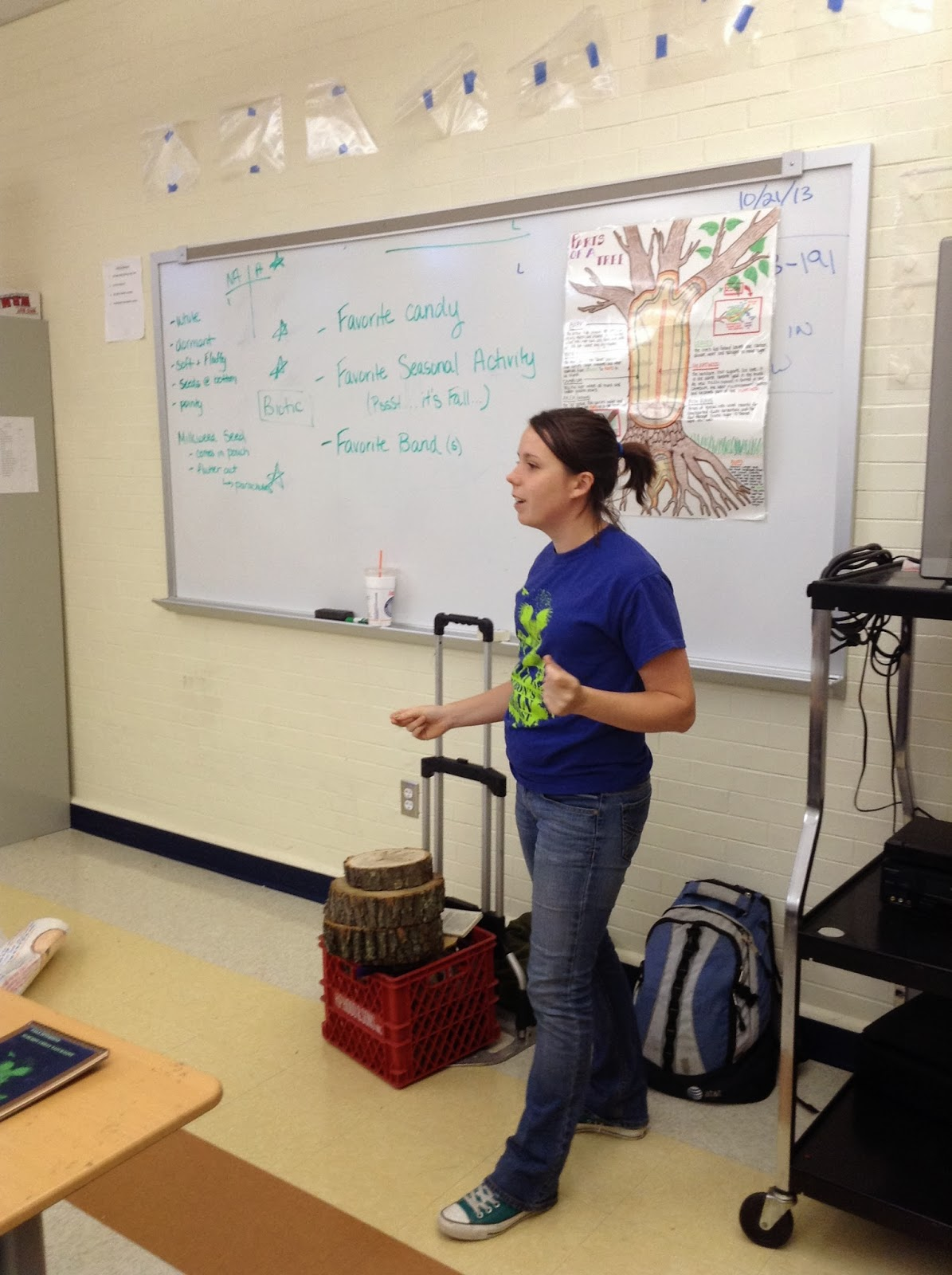 Urban Naturalists At Nathan Bishop Middle School Trees 101