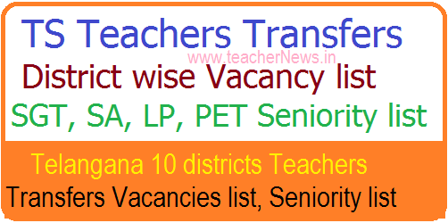 TS Teachers Transfers District Vacancy 2018 – Check District Seniority List Transfers 2018