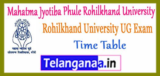 MJPRU Mahatma Jyotiba Phule Rohilkhand University BA B.Sc B.Com 1st 2nd 3rd Exam Time Table 2018