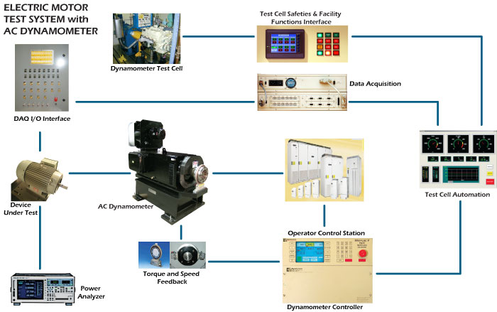 3 phase motor control wiring diagram 3 rtd phase motor wiring diagrams  three phase motor wiring