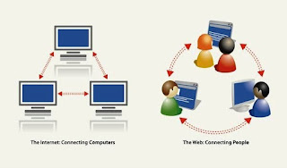 Difference-Between-Internet-vs-World-Wide-Web