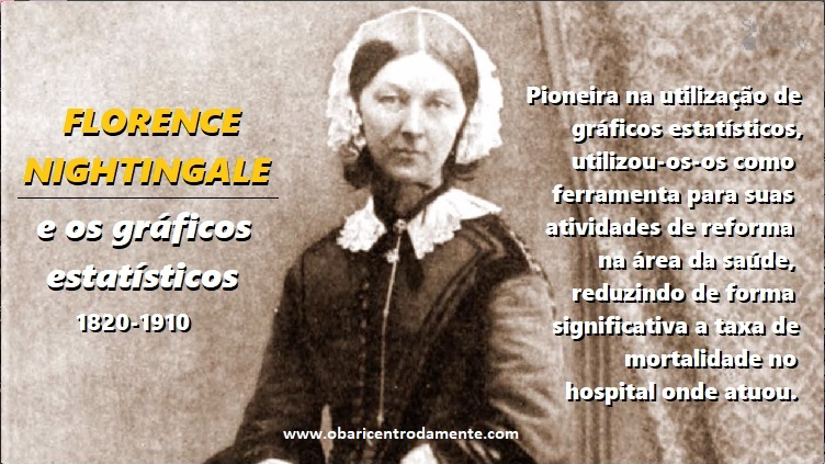 Florence Nightingale e os gráficos estatísticos