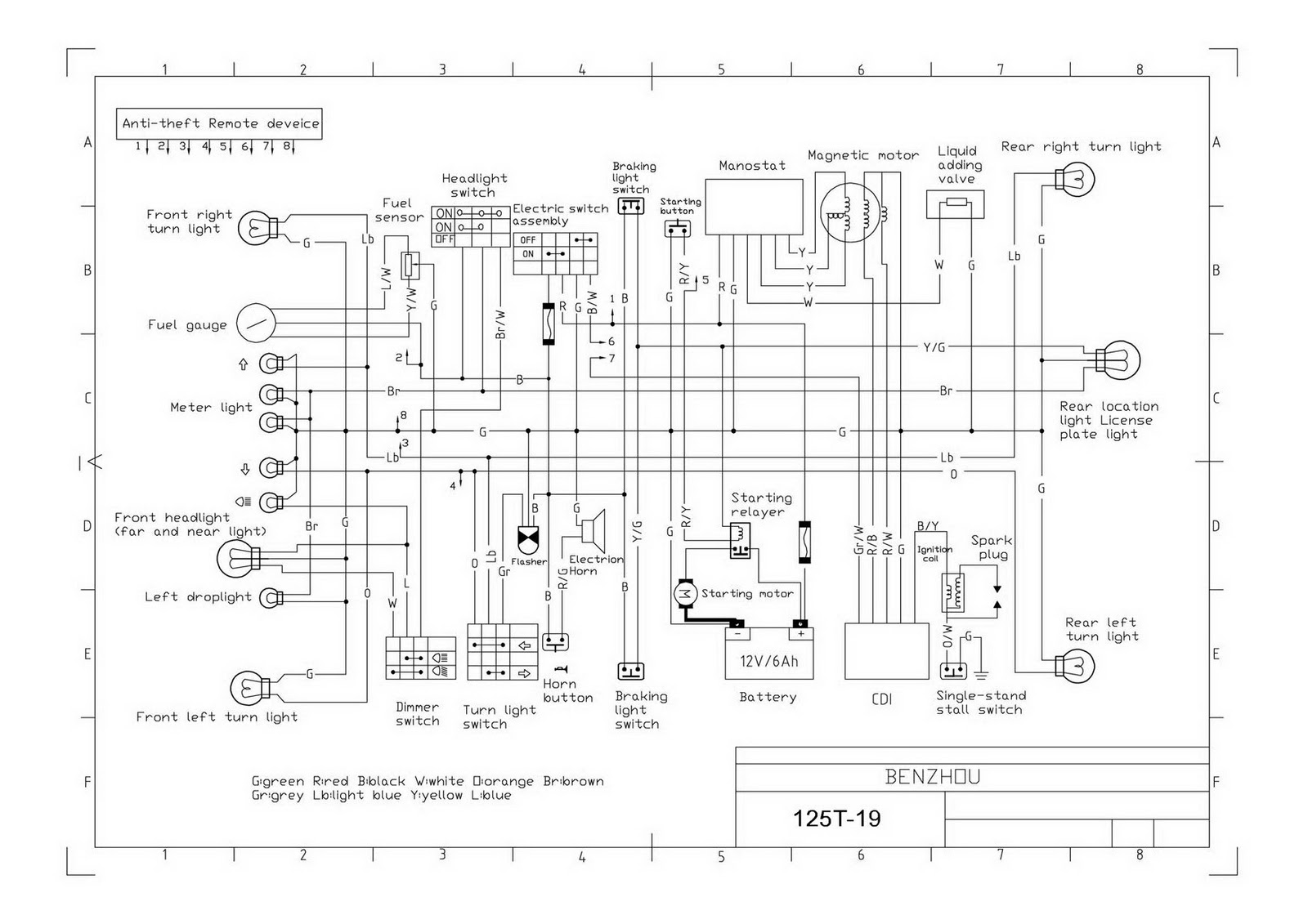 Yy125t-19  Wiring Diagram