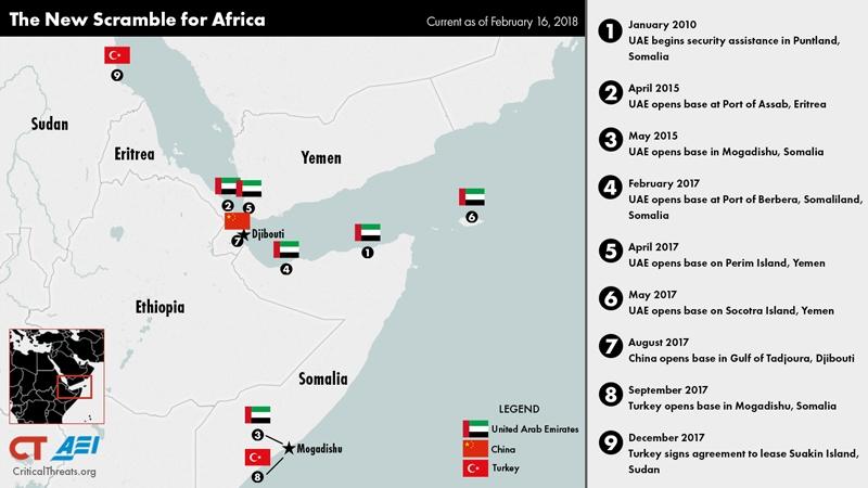 Basi militari aperte nel Corno d'Africa