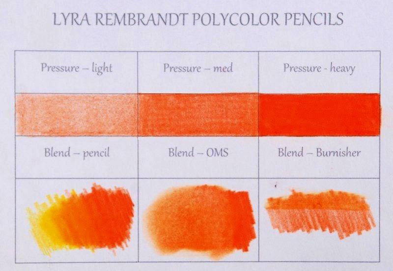Lyra Rembrandt Polycolor Lyraphoto