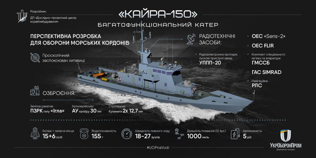 Багатофункціональна платформа Кайра-150