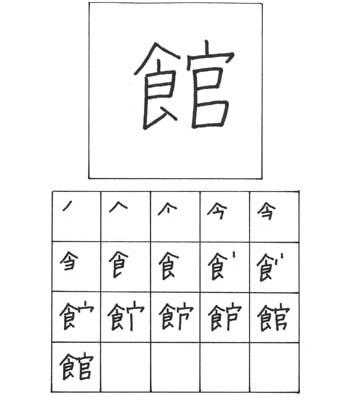 kanji bangunan publik