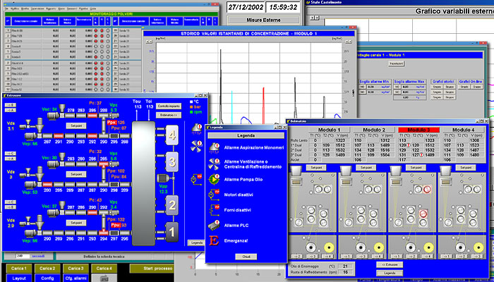 SCADA Applications