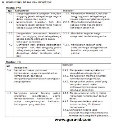 gambar kompetensi dasar dan Indikator rpp kelas 6 semester revisi 2018