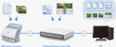 Canon Flatbed Scanner Unit 201 Driver Download