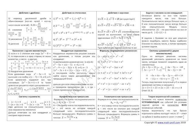 класс шпаргалки по алгебре 10