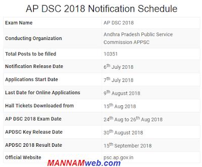 AP DSC 2018 Notification, Exam Date, Online Application form, Vacancies List