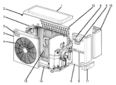 Indoor Heat Pump Wiring Diagram Furnace Thermostat Wiring