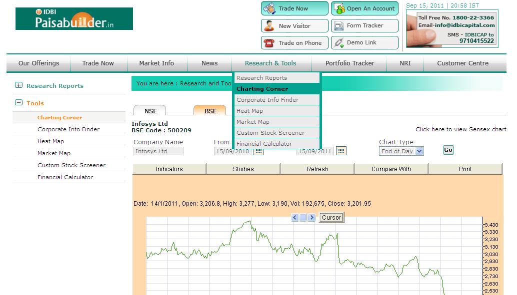 Online stock analysis tools - Stock valuation methods fifo lifo avco