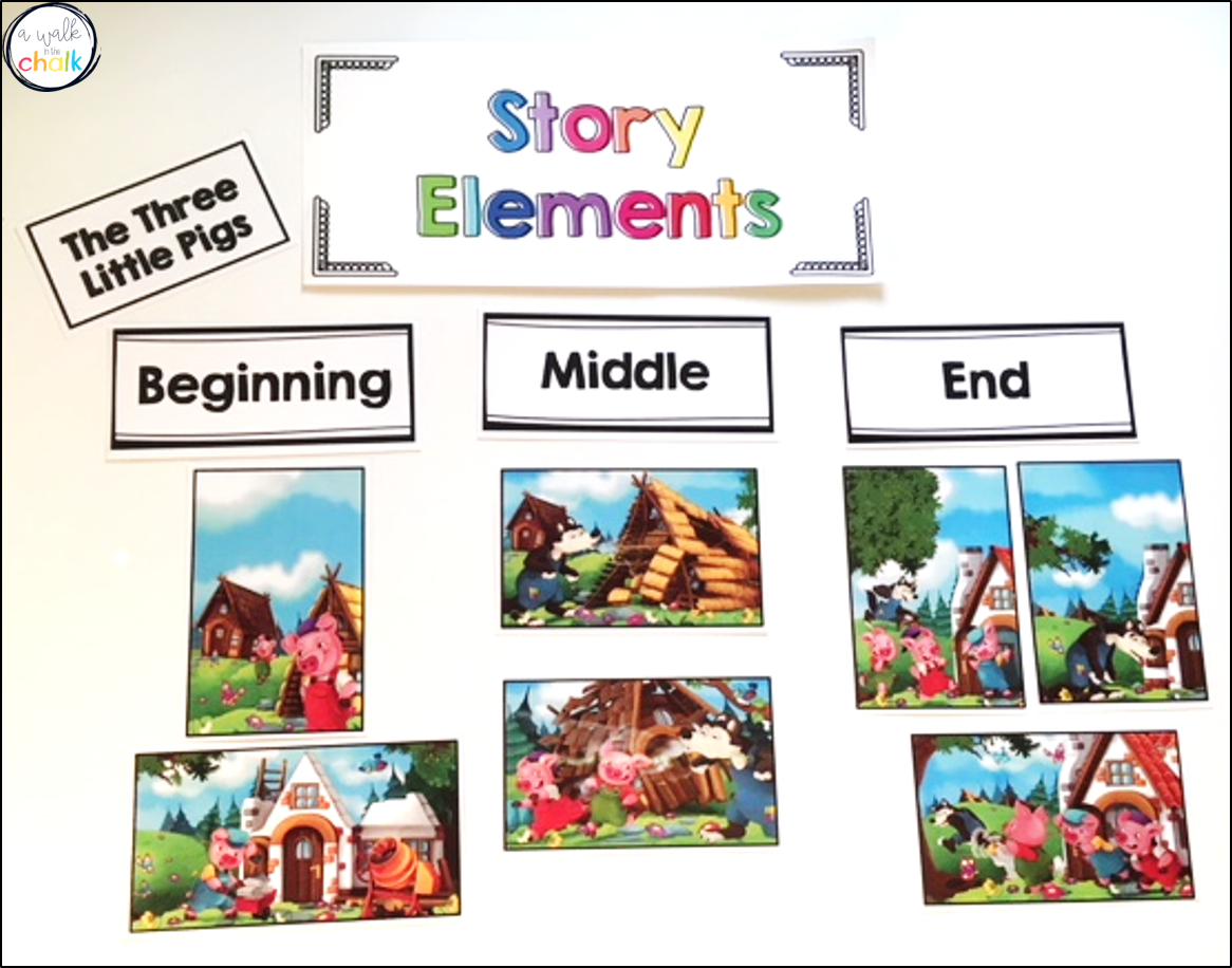 Teaching Beginning English Language Learners How To Retell