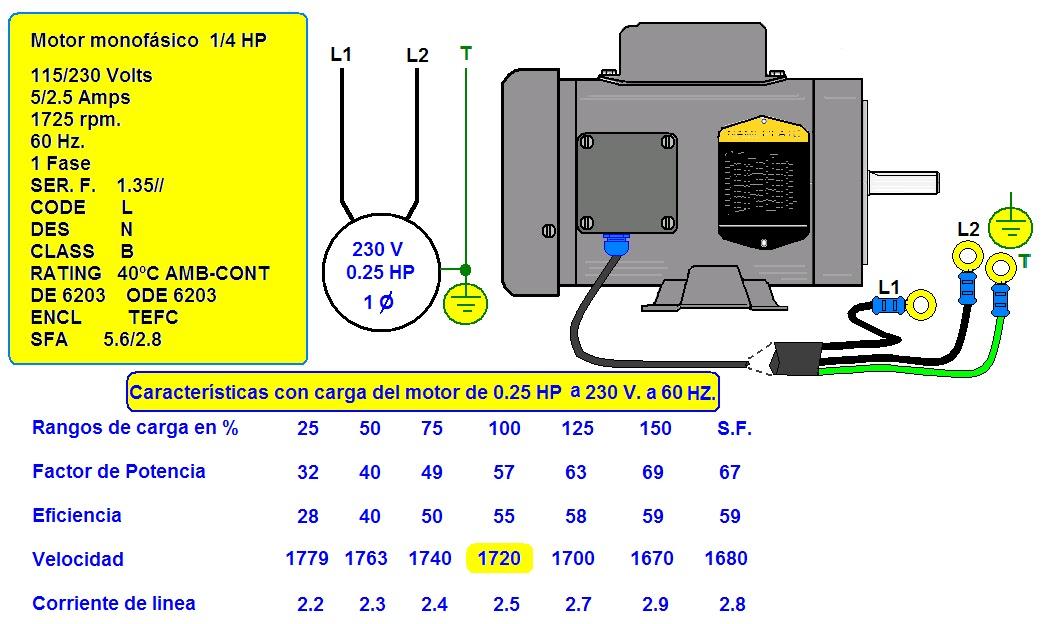 coparoman: Diagramas de motores eléctricos monofásicos