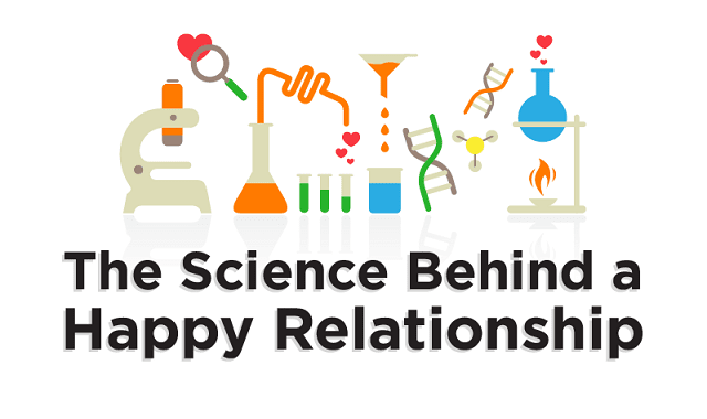 Science Behind a Happy Relationship