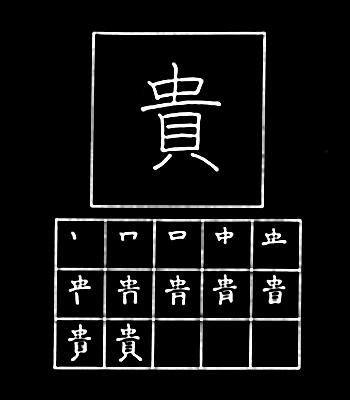 kanji precious
