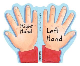 Ulta Hanth Aur Seedha Hath (Right & Left Hand) Hast Rekha Shastra