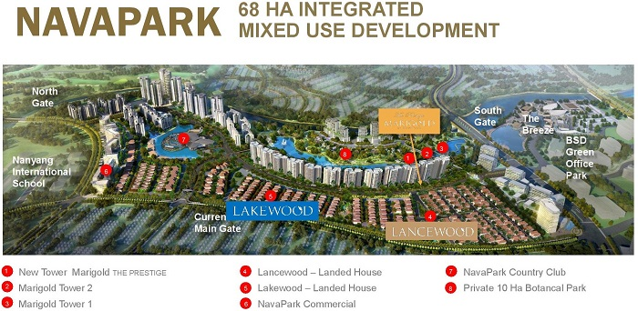 Lakewood Navapark BSD City