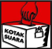Quick Count, Hasil Pilkada Sabang 2017 Terkini