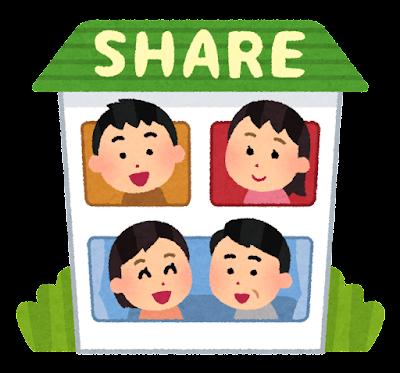 https://2.bp.blogspot.com/-ynTJXx2ioYA/VnE4Jke3keI/AAAAAAAA19c/nwiXY_Y7R60/s400/share_house.png