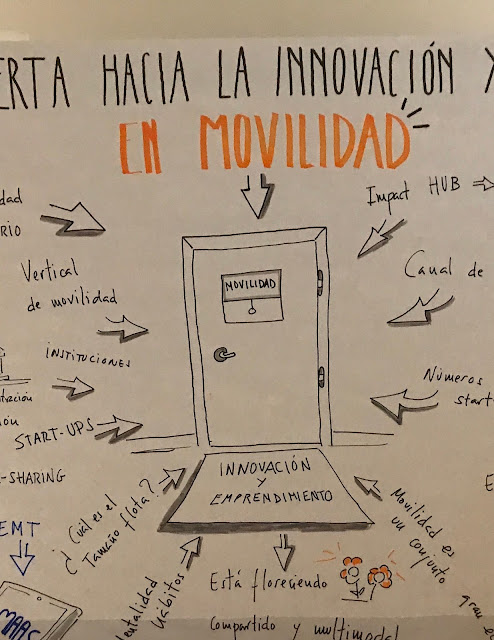 HUB de movilidad conectada Impact HUB Madrid