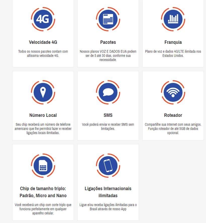 Chip de celular para falar nos Estados Unidos: EasySim4U