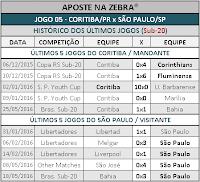 LOTOGOL 799 - HISTÓRICO JOGO 05