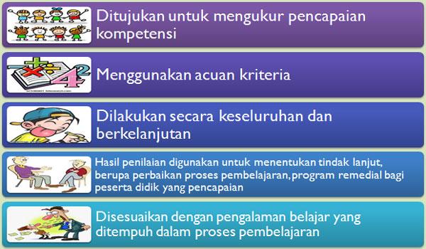 Pengertian dan Contoh Teknik Penilaian Sikap Kurikulum 2013