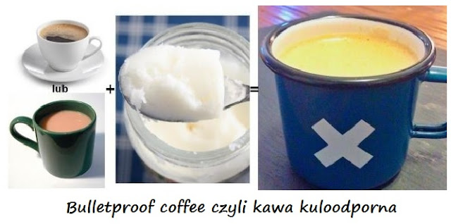 http://zielonekoktajle.blogspot.com/2016/08/bulletproof-coffee-czyli-kawa.html