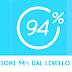Soluzione 94% dei livelli dall'1 al 10 del gioco [compreso soluzione 94% livello 3]