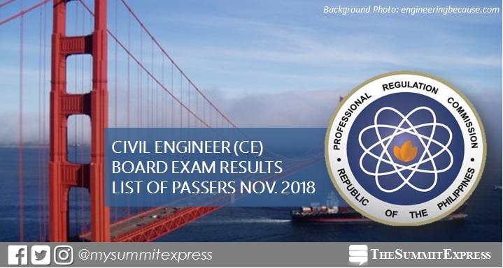 RESULTS: November 2018 Civil Engineer CE board exam list of passers, top 10