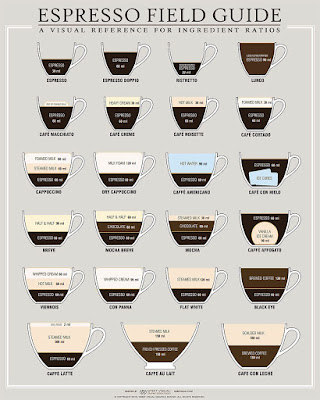 espresso based drink